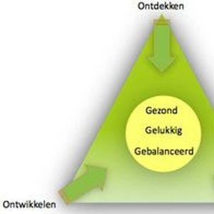 Therapie Oudkerk image 1
